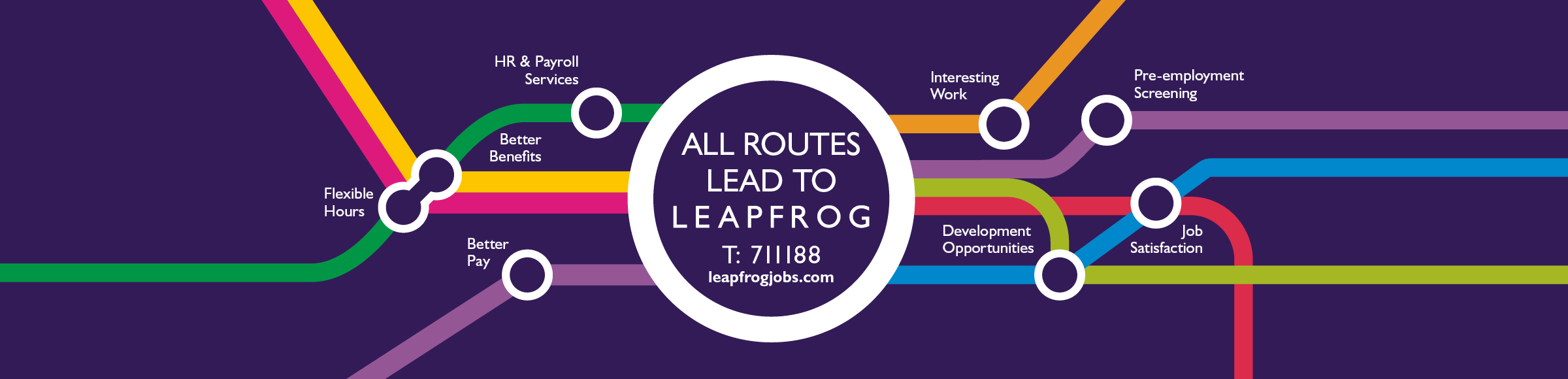 Guernsey Jobs - Leapfrog Recruitment