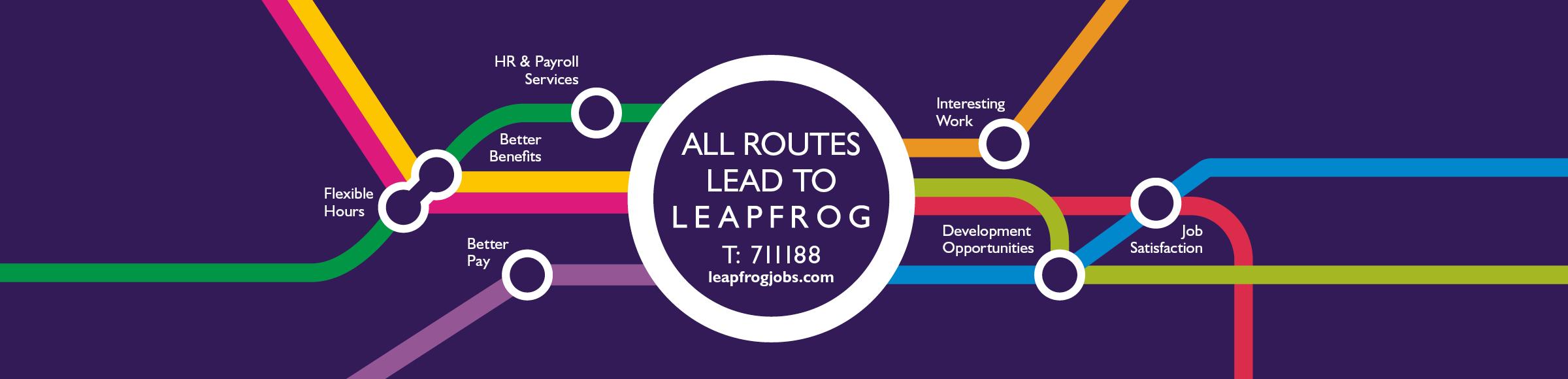 Guernsey Jobs - Leapfrog Recruitment